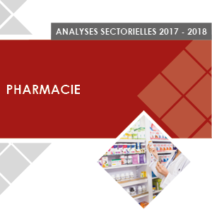 Analyse sectorielle - Pharmacie